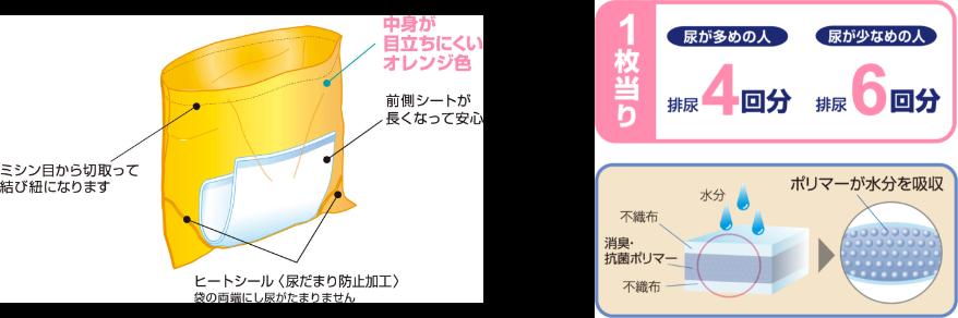 中身が目立ちにくいオレンジ色 1枚当たり 尿が多めの人排尿4回分 尿が少なめの人排尿6回分